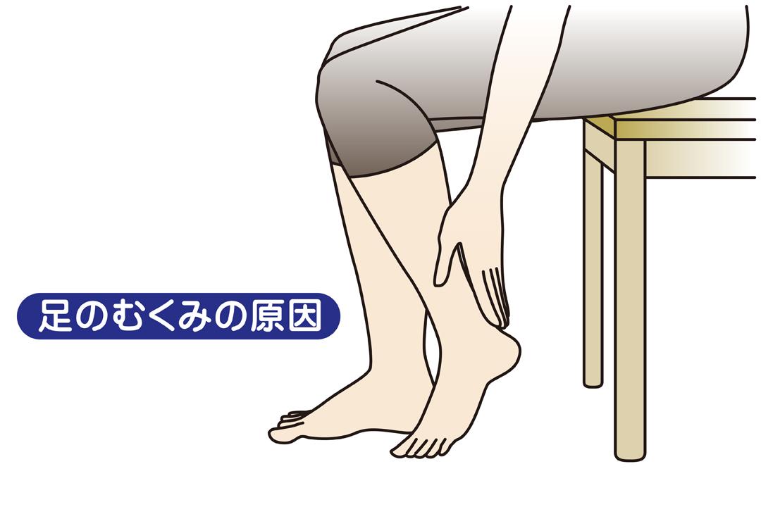 高齢 者 足 の 甲 むくみ マッサージ